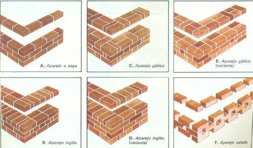 Consejos para construir un muro de 500 294 - Tipos de muros ...