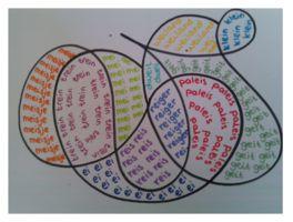 """Lessen van Lisa - Spelling """"Droedel"""" gaaf idee!!!"""