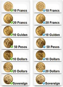 Real time Chart of 10 #Francs #Coin #Gold Value #EUR http://www.semmo.net/live/coins/10-francs-coin-gold-value-eur.html #Gold via @semmonet