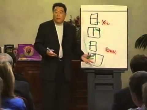 How to save Money and Grow Rich 2015 : Robert Kiyosaki : Animated Presentation - YouTube