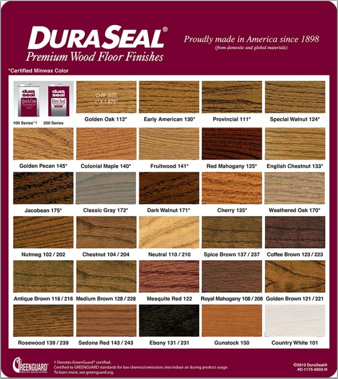 Duraseal Stain Charlotte New Home Ideas Pinterest