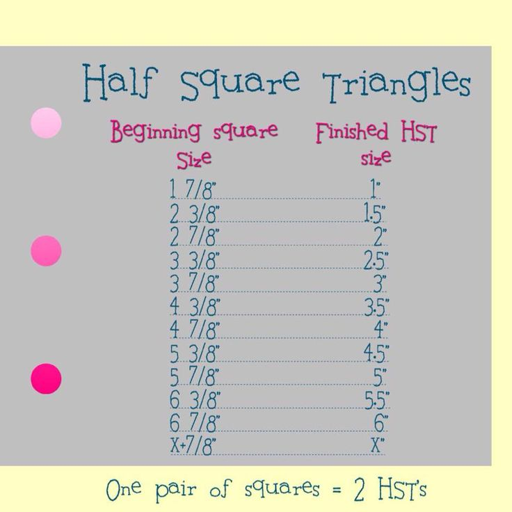 Half Sq Triangles Quilts Quilting Tips Tricks And Tuts