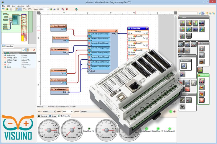 arduino labview - Google Search