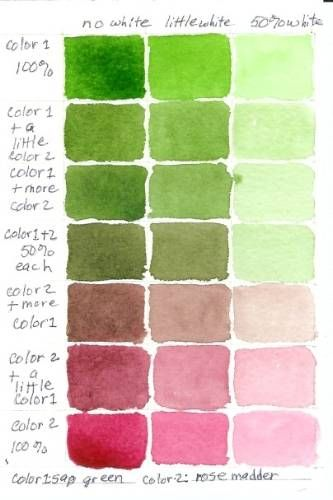 Watercolor Color Mixing Chart Sap Green and Rose Madder Color Mixing Charts Photo Gallery This color chart was painted using the Printable Art Color Mixing Worksheet #colortheory #watercolormixing #colorcharts