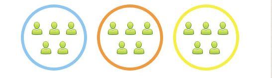 Groupes et segmentation : diviser pour mieux communiquer http://www.cyberimpact.com/blog/groupes-et-segmentation-diviser-pour-mieux-communiquer/
