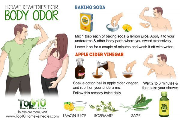home remedies for body odor  http://get-selfhelp.com/category/home-remedies/