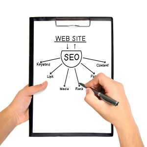 For professional website SEO audit services contact Leadwire
