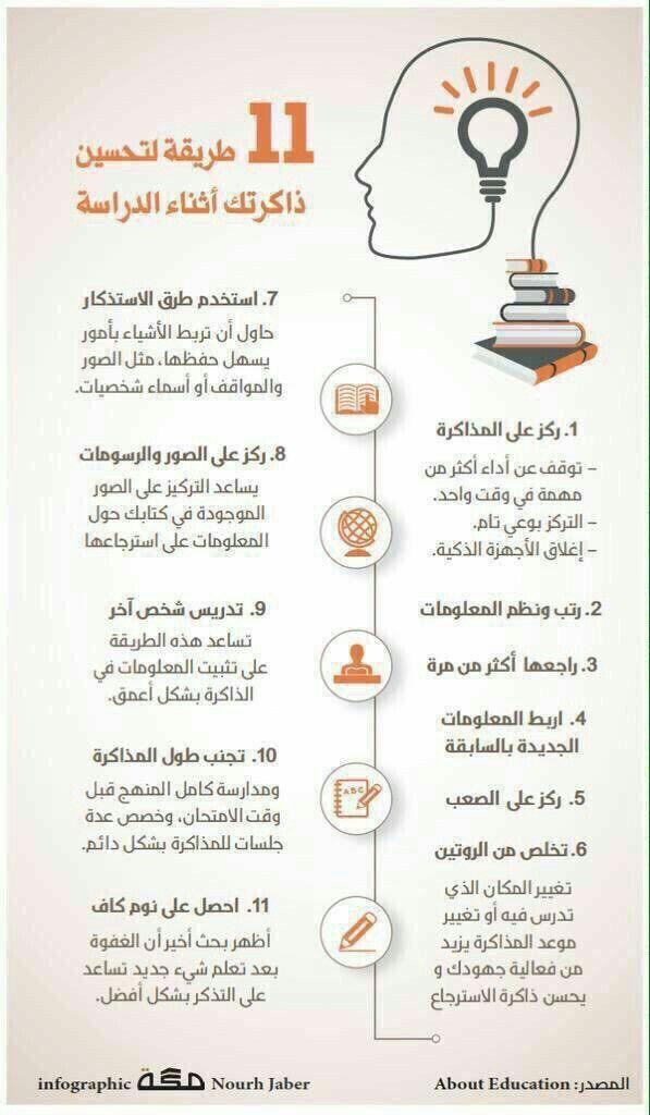 11 طريقة لتحسين ذاكراتك اثناء الدراسة انفوغرافيك Study Skills Learning Websites Intellegence
