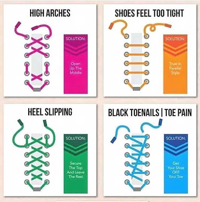 FYI :) I had to change the way I laced my shoes a few years back and it made all the difference in the world. There are TONS of ways other than these 4, so if you have any foot issue Google for running shoe lacing and find a fix!! #running #runningshoes #higharches #blisters #hotspots #toepain #blacktoenails #lostatoenail #runningproblems #runnerproblems