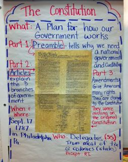 Using primary sources in creating anchor charts...I always scramble for a constitution day activity...