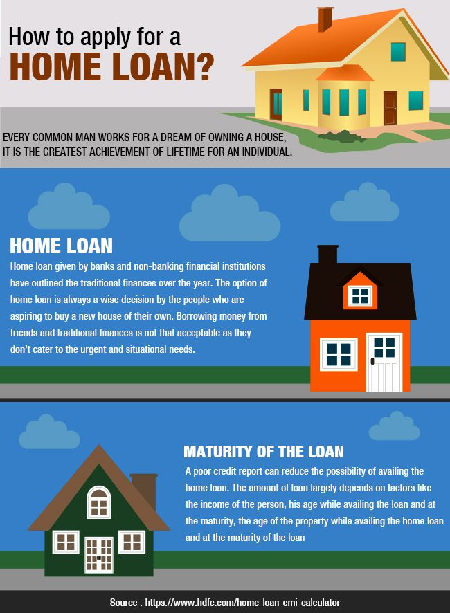 10 best First Home Buyers images on Pinterest | Infographic, Infographics and A house