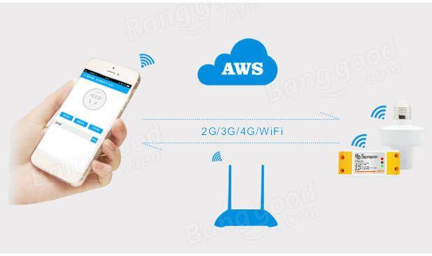 SONOFF® DIY Wi-Fi Drahtloser Schalter Für Smart Intelligente Haus Mit ABS Schale Steckdose Sockel Fernbedienung Schalter Modul
