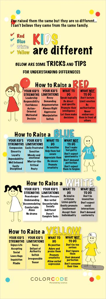 What color is your kid? How to motivate for different personality types