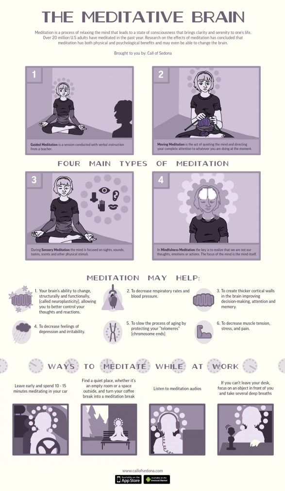 The Meditative Brain - awesome site about the power of meditation and how it affects our brains