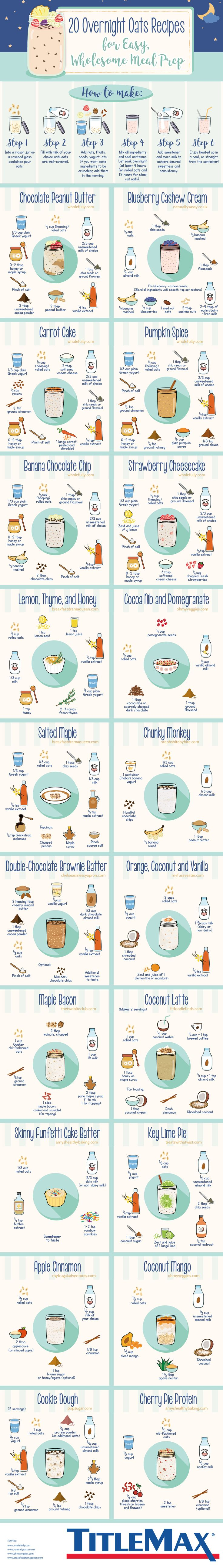 20 Overnight Oats Recipes for Easy, Wholesome Meal Prep #infographic #Food #Oats #Recipes