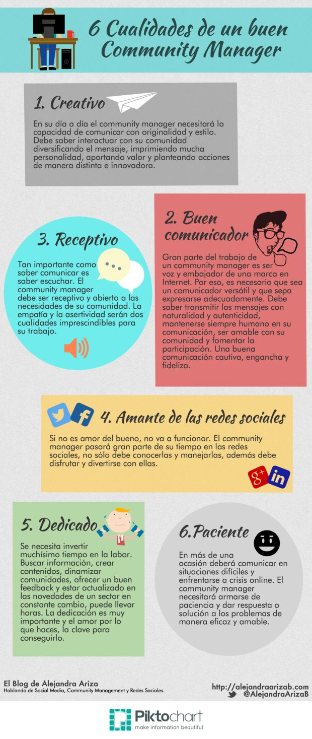 6 cualidades de un buen Community Manager #infografia #infographic #socialmedia