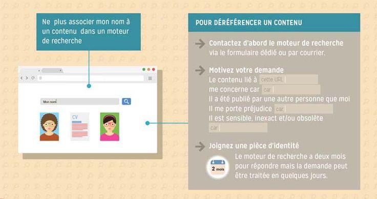 http://www.cnil.fr/documentation/fiches-pratiques/fiche/article/reagir-en-cas-de-chantage-a-la-webcam/