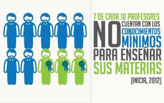 Chile necesita mejores profesores y una buena Carrera Docente.