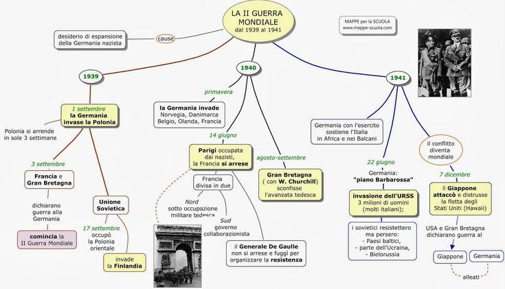 MAPPE per la SCUOLA: LA SECONDA GUERRA MONDIALE