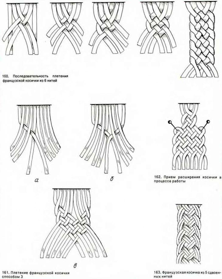 Схемы плетения браслетов (поясов) / Материалы, техники и инструменты / Своими руками - выкройки, переделка одежды, декор интерьера своими руками - от ВТОРАЯ УЛИЦА