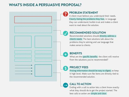 49 best proposal templates images on Pinterest Proposal - proposal templates