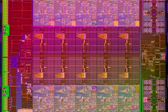 AnandTech   Intel's Xeon E5-2600 V2: 12-core Ivy Bridge EP for Servers