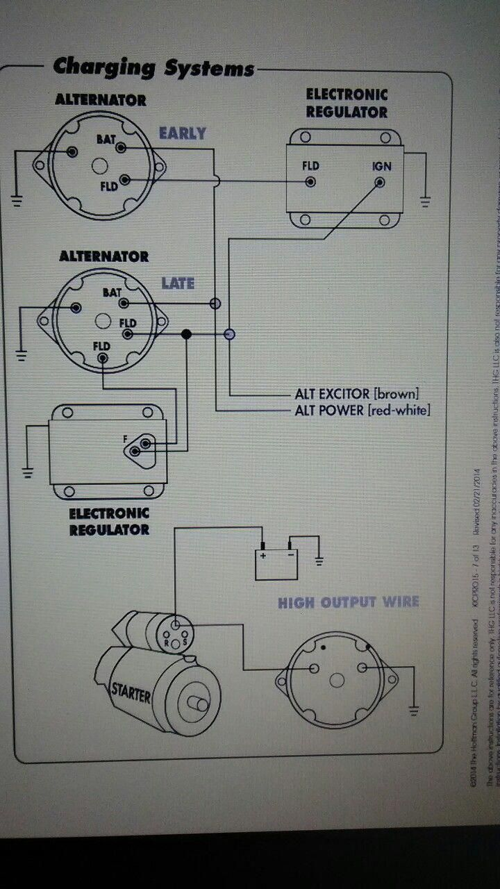 hight resolution of alternator working automotive engineering electrical diagram car audio installation starter motor
