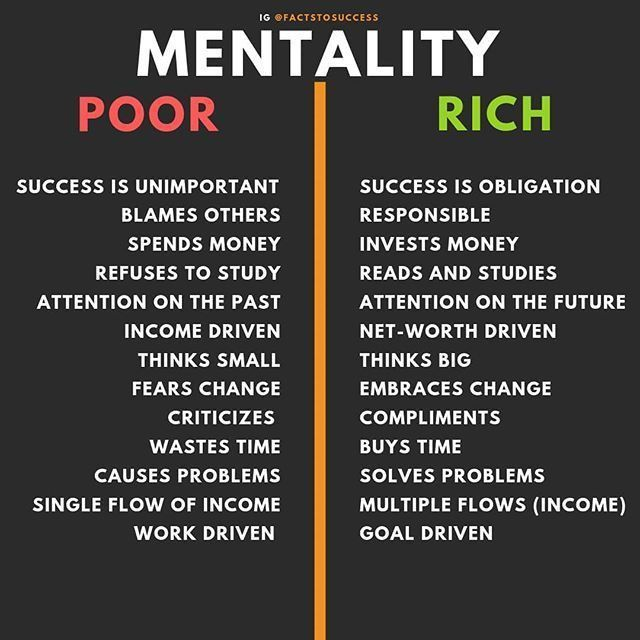 Image Mentality Of Poor And Rich People Healthymind