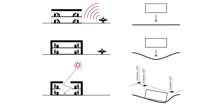 slasharchitects Çanakkale War Research Center 10 #slasharchitects #architecture #competition #researchcenter #concept #diagram