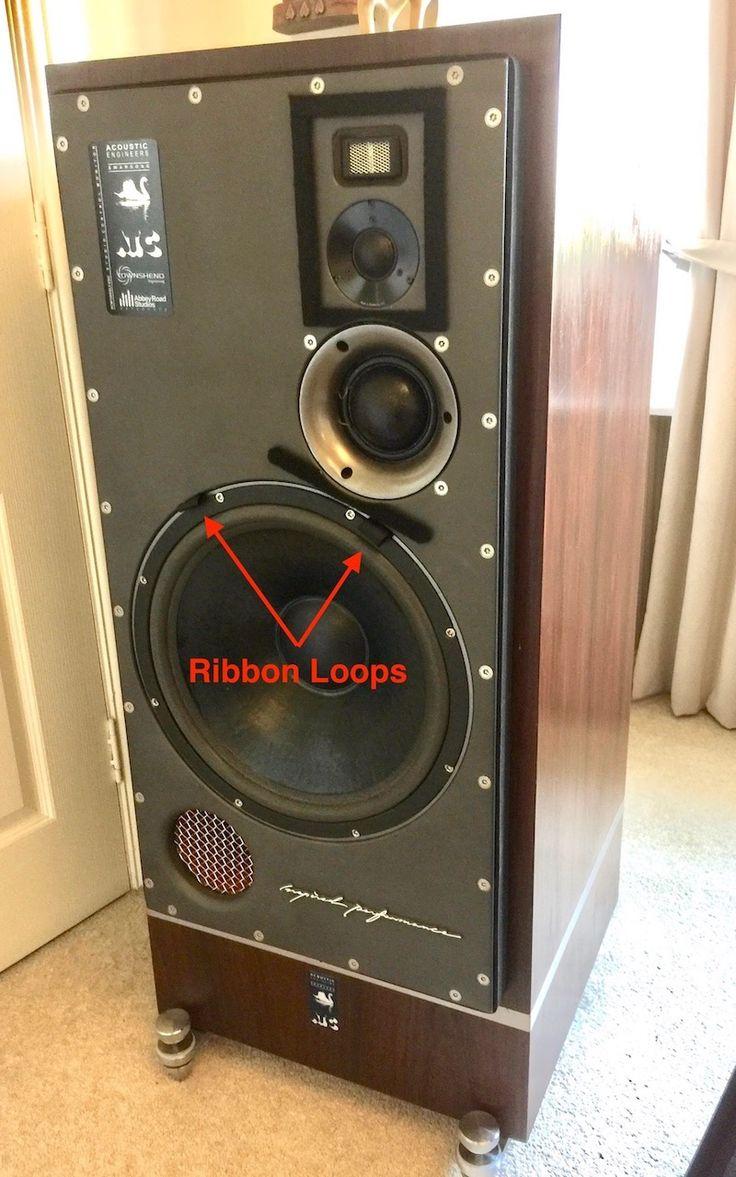 Skema box speaker woofer search results woodworking project ideas - Speaker Design As Loudspeaker Audiophile Speakers Diy Loudspeakers