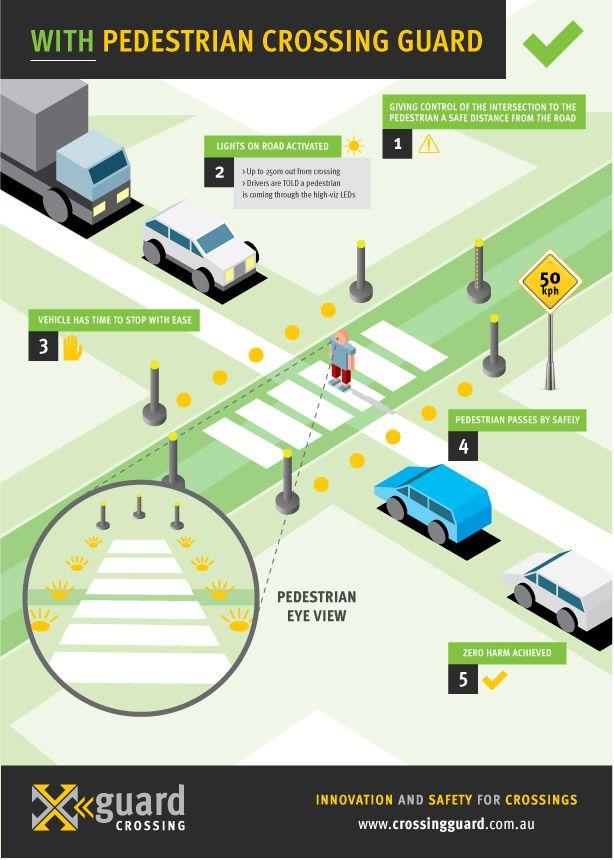 Xguard Infographic-pedestrian web-01.jpg