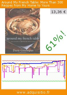 Around My French Table: More Than 300 Recipes from My Home to Yours (Relié). Réduction de 61%! Prix actuel 13,36 €, l'ancien prix était de 34,06 €. https://www.adquisitio.fr/houghton-mifflin-harcourt/around-my-french-table