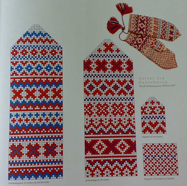 Pattern for Sami gloves from Kautokeino, Finnmark, Norway and pictures of lots…