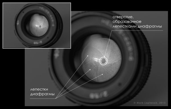 Основы фотографии #1. Что т акое диафрагма.