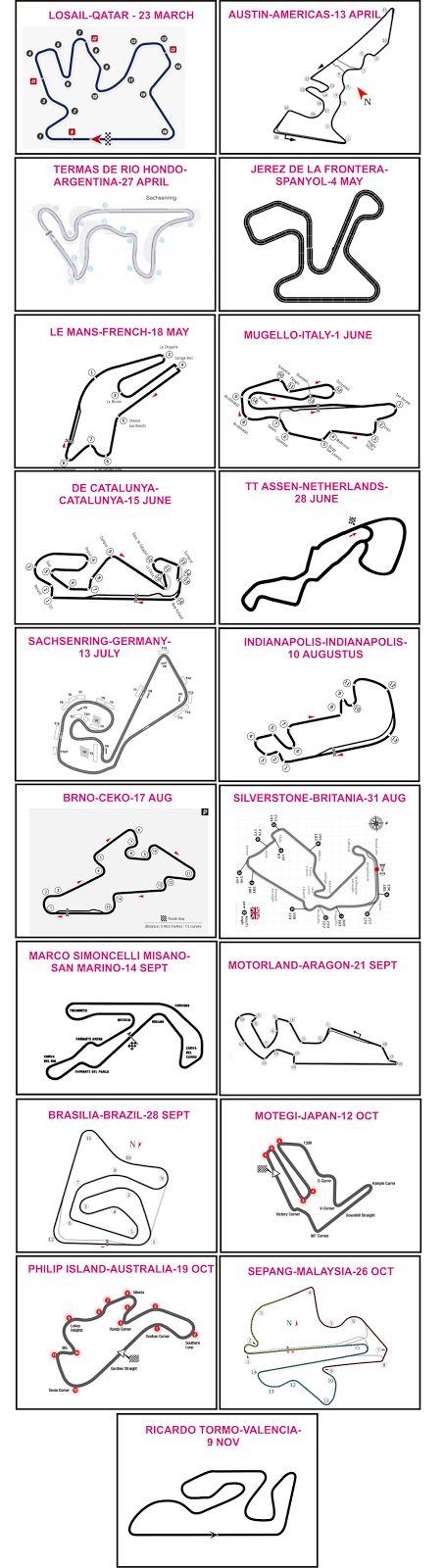 Cirkuit MotoGP 2014