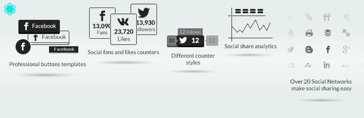 Social share buttons to increase social traffic and popularity. Social sharing to Facebook like and share, Twitter, Pinterest and other social network