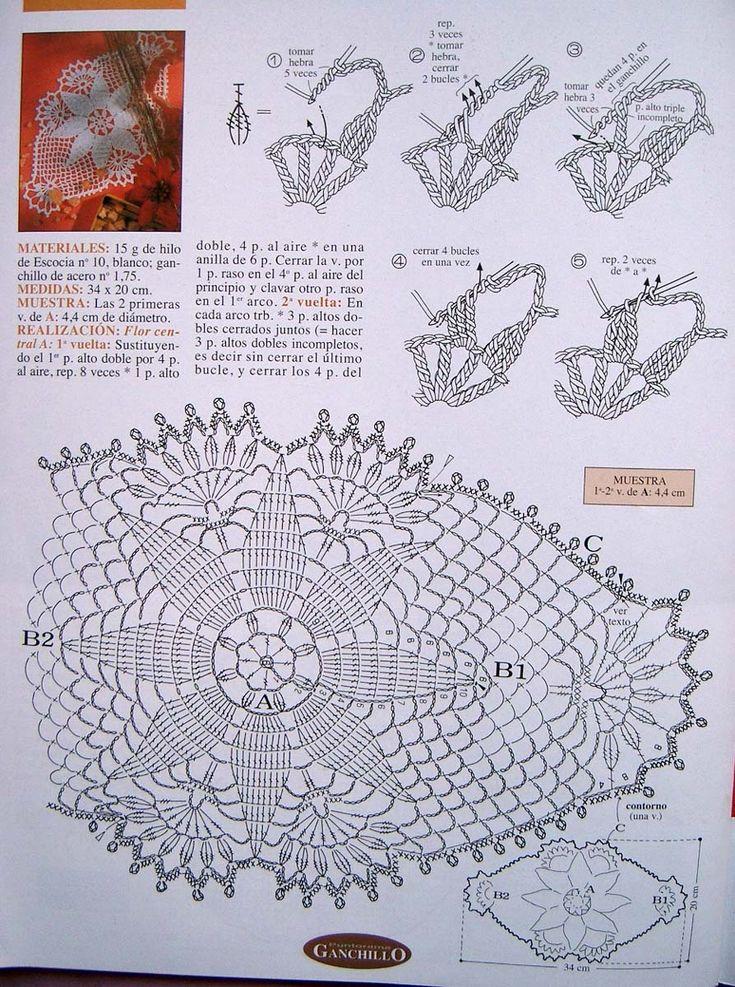small oval crochet doily diagram
