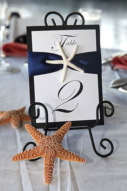 Table numbers can highlight the table decor and continue the wedding style if you choose or make them right. Description from happywedd.com. I searched for this on bing.com/images