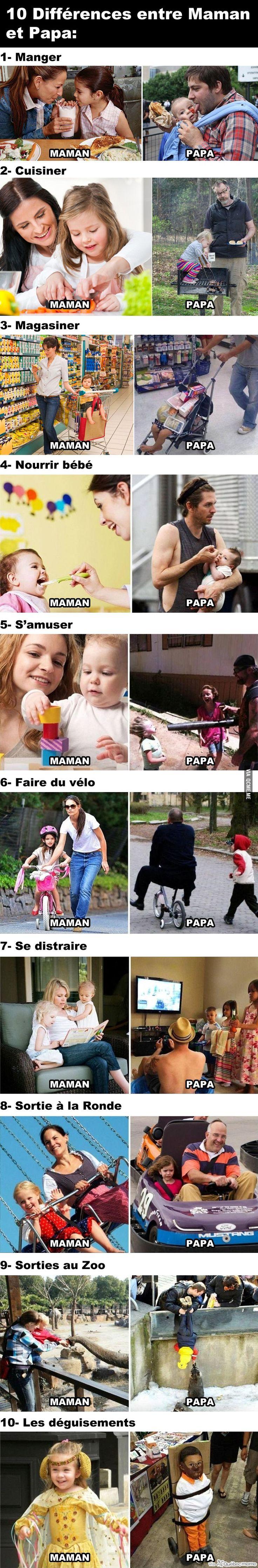 10 Différences entre Maman et Papa: