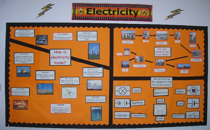 Physical Science Classroom Decorations ~ Best physics classroom ideas on pinterest force