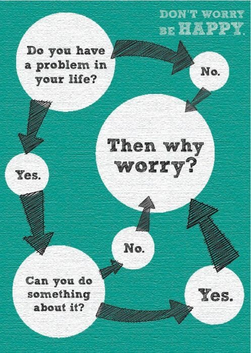 such a good reminder...No Worries, Remember This, Inspiration, Quotes, Funny Pictures, Happy, New Life, Life Mottos, Don'T Worry