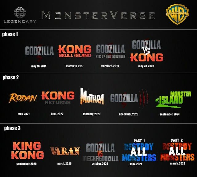 Interesting Concept For The Monsterverse Monsterverse Godzilla King Kong Vs Godzilla Godzilla Vs