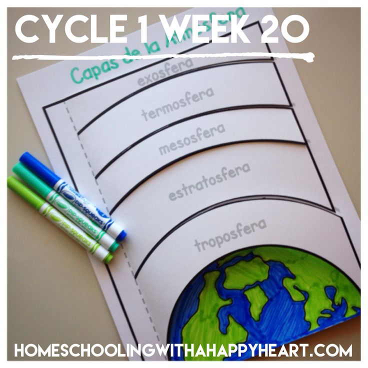 Classical Conversations Cycle 1 Week 20 Resources.