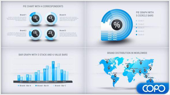 Corporate Statistics