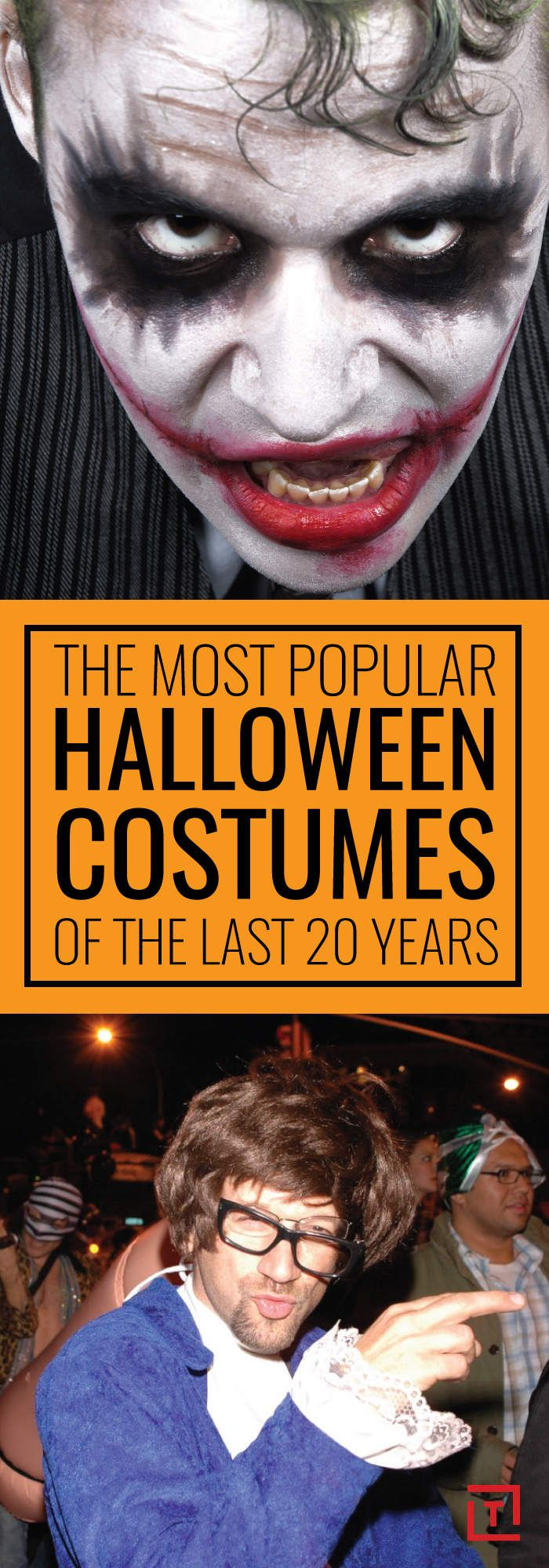 The Most Popular Halloween Costumes From Each of the Last 20 Years