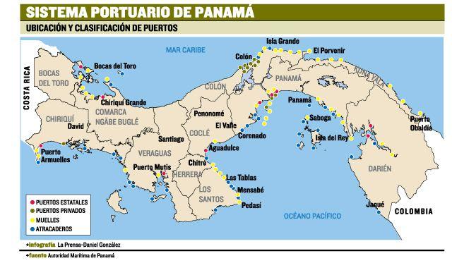 Panamá Como Centro Logístico: noviembre 2013