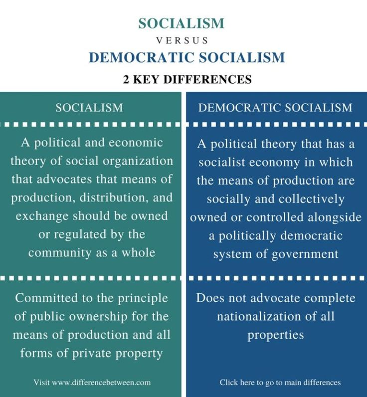 Leftist Unity Left Side Is The Best