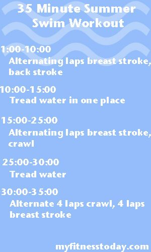 Swimming workout. You get a great workout with little strain on your joints.     tried this this week along with water aerobics.  this was a nice work out.