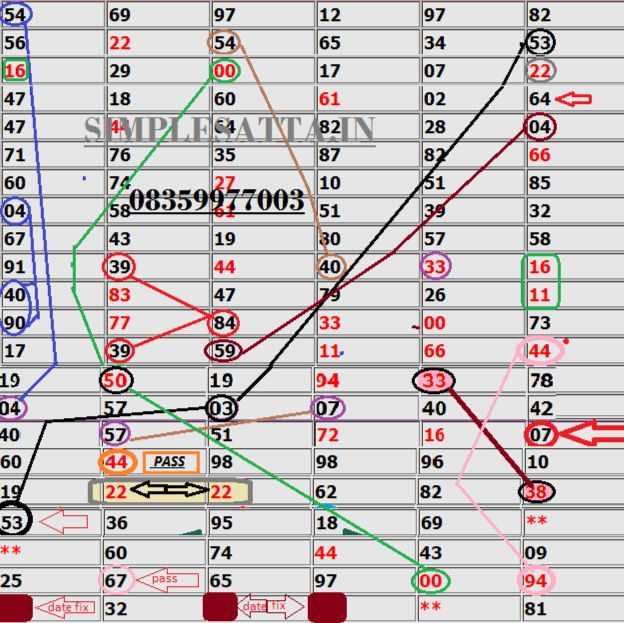 Satta Matka Guessing Trick   Satta Matka Guessing Forum   Satta Matka Guessing Chart   Satta Matka Guessing Number   Kalyan Game Trick   Satta Matka Tricks And Tips   Satta Matka Jodi Trick http://sattamatkaresult.net/satta-matka-guessing-forum/ SATTA MATKA, SATTA MATKA RESULT, MATKA RESULT