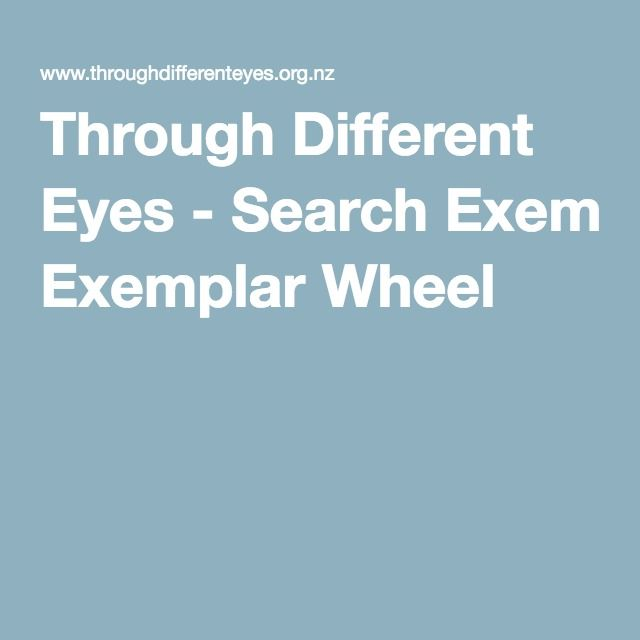 Through Different Eyes Exemplar Wheel - A resource I will refer Sencos/teachers to and a resource I will refer back to a lot.  I have already trialed this wheel based on my knowledge of referrals I currently have and students I have worked with in the past.  A valuable resource to assist with narrative writing.